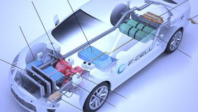Hidrojenli Araçlar Nasıl Çalışır ?